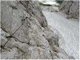 Koča pod slapom Rinka - mala_rinka