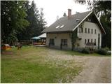 Dom na Goropekah