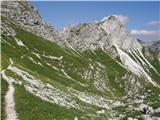Tolminske Ravne - vrh_krnic