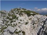 Vrh Planje (nad Globokim)
