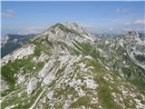 ukanc - Vrh Planje (above Globoko)