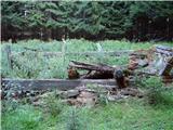 Ovčja vas/Valbruna - svete_visarje___monte_lussari
