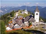 Svete Višarje / Monte Lussari