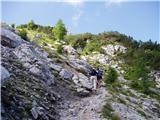 Svete Višarje / Monte Lussari - kamniti_lovec___cima_del_cacciatore