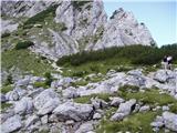 svete_visarje___monte_lussari - Kamniti lovec / Cima del Cacciatore