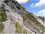 Planina Zajzera - Poldašnja špica/Jof di Miezegnot