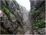 belopeska_jezera - Mangart
