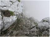 Belopeška jezera - mangart