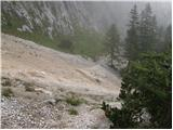 Poldov rovt (Vrata) - Bivak na Jezerih