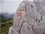 kriska_planina - Vrh Korena