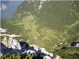 Planina Dolga njiva (Krvavec)