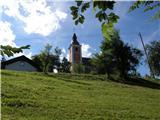Dolina Drage - dolina_drage