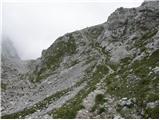 Sella Nevea - Velika Črnelska špica