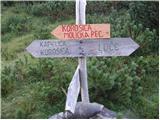 Robanov kot - kocbekov_dom_na_korosici