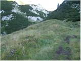 Robanov kot - kapelica_na_molicki_planini