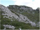 Col Galina