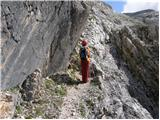 Rifugio Sorgenti del Piave - Monte Avanza