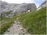 Rifugio Sorgenti del Piave - Monte Peralba
