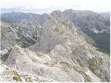 Mišelj vrh