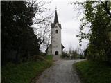Sveti Peter (Selo pri Mirni)