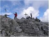 Rifugio Auronzo - monte_paterno
