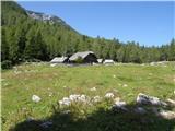 Planina Ravne - velika_zelenica