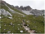 Rifugio Auronzo - Monte Paterno
