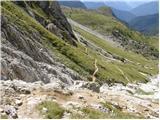 Passo di Giau - Averau