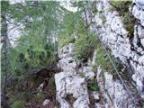 Dolina Krma - Debela peč