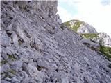Dolina Krma - Lipanski vrh