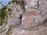 Dolina Krma - Mrežce