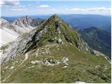 Srednji vrh