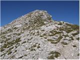 Planina Kuk - tolminski_kuk
