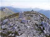 Podbrdo - matajurski_vrh