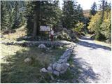 Parkiralište kod botaničkog vrta - Rossijevo sklonište (bivak)