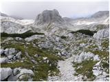 Vrh Snežne konte