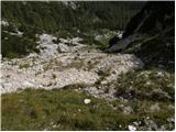 Dolina Krma - triglavski_dom_na_kredarici