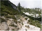 Dolina Krma - vrh_snezne_konte