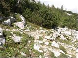 Dolina Krma - triglav