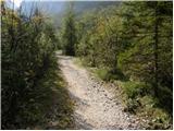 Dolina Krma - planina_zgornja_krma