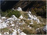 Breginj - stol_julijske_alpe