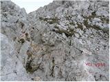 Ljubelj - Veliki vrh (Košuta)