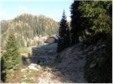 Planina Blato - Koča na Planini pri Jezeru