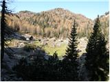 Planina Blato - koca_pri_triglavskih_jezerih