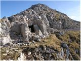 Planina Kuhinja - batognica