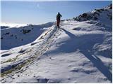 Zavetišče na planini Šija - Veliki vrh (Košuta)