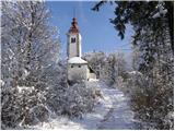 Sveti Lovrenc na Lovrenški gori