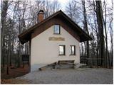 Partizanski dom na Ključu