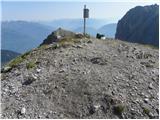 Große Gamswiesenspitze
