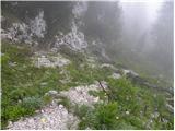 Pod Debelo glavo - lovska_koca_na_glinu